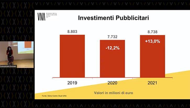 una-pubblicità-2020-2021.jpg