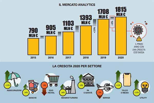 Analytics-Mercato-2020-PoliMi.jpg