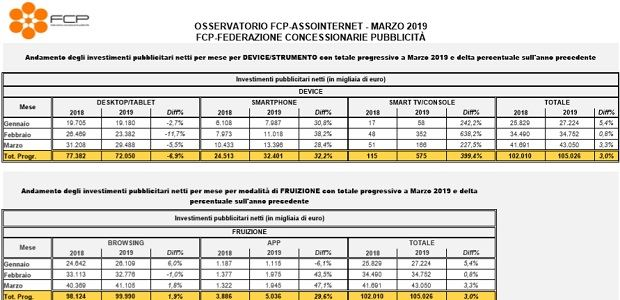 assointernet-marzo-19-small.jpg