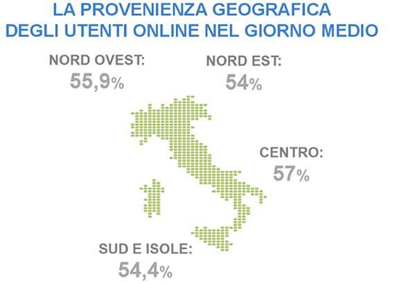 Audiweb-Provenienza-geo-nov-2018-dati.jpg