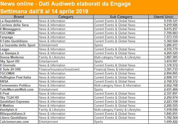 audiweb-week-aprile-19.jpg