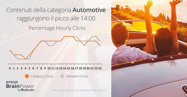 Automotive_BrainPower_Outbrain-2.jpg