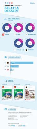 BlogMeter-Infografica-2019-07.png