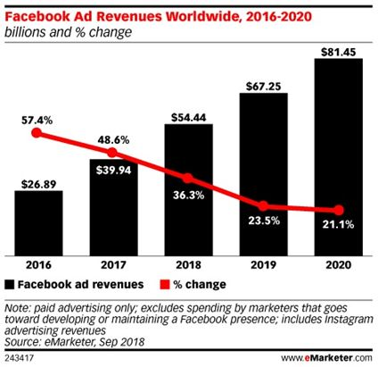 FB-revenue-2020.jpg