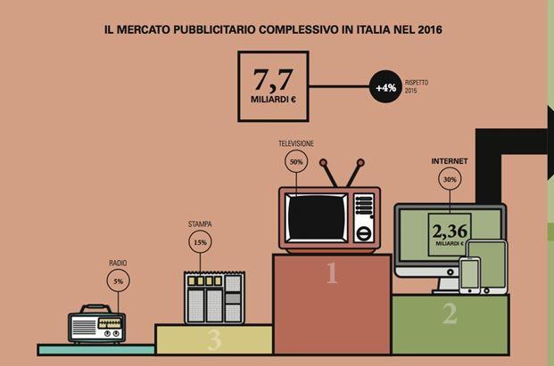 mercato-adv-italia-16.jpg