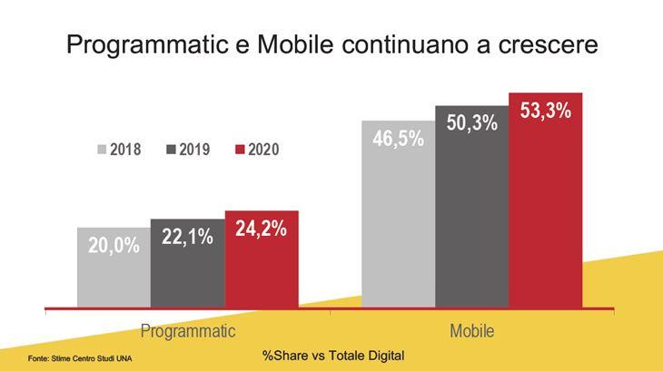 programmatic-mobile.png