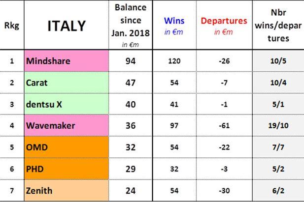 Recma-2018-ranking.jpg