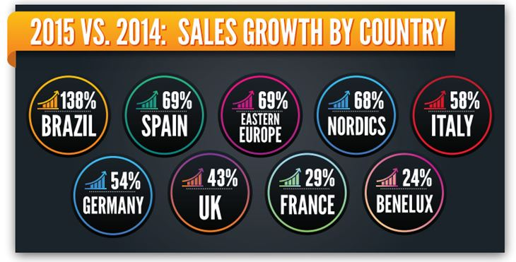 SALES.GROWTH.BY-COUNTRY.jpg