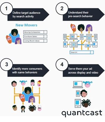 SearchPoweredAudiences_Quantcast.jpg