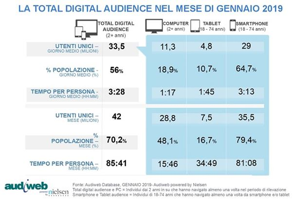 TotalDigitalAudience_gen-19.jpg