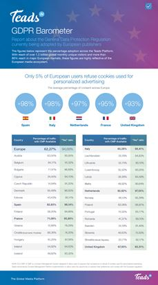 2018-11_GDPR_Barometer_One-Pager-1.png