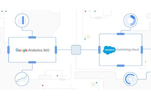 google-analytics-salesforce.jpg