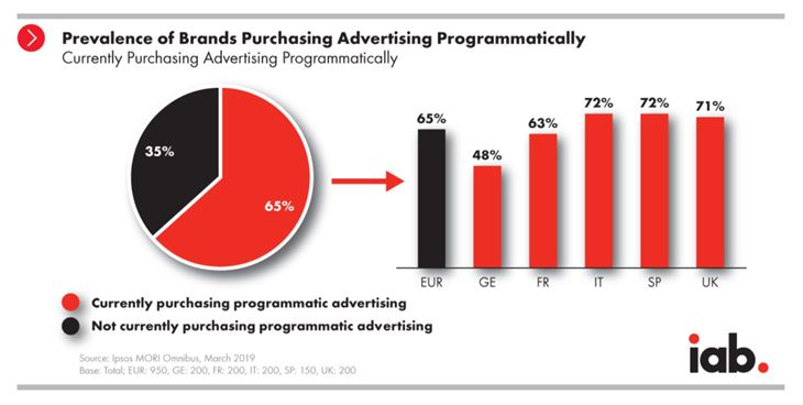 iab-uk-programmatic1.png