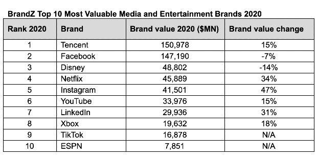 Brandz-top100-2020.jpg