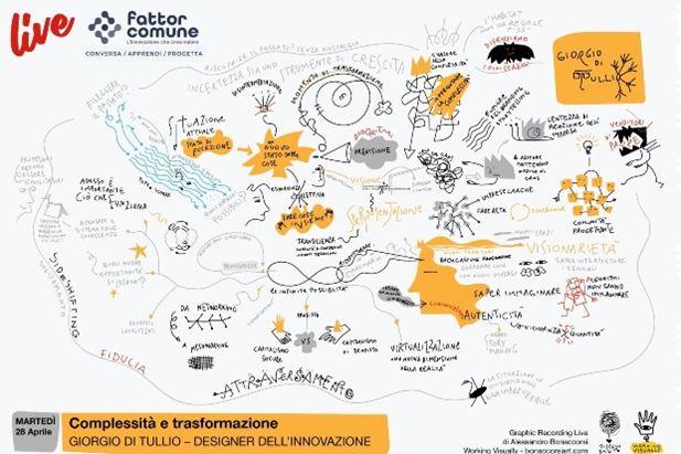 Giorgio-Di-Tullio-Live-Fattor-Comune-1.jpg
