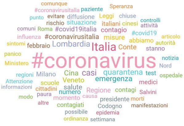Italia_worcloud-coronavirus.jpg