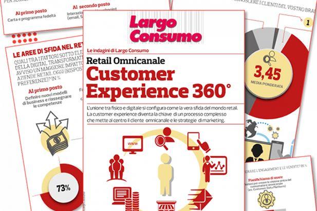 mapp-largo-consumo.jpg