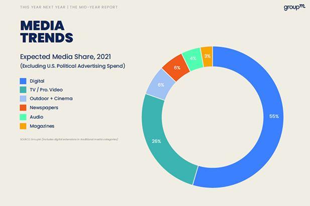 media-trends.jpg