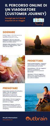 Percorso_di_Acquisto_Viaggi_Online-Customer_Journey.png