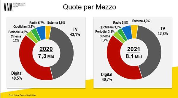 Quote-Mezzi-20-21.jpg