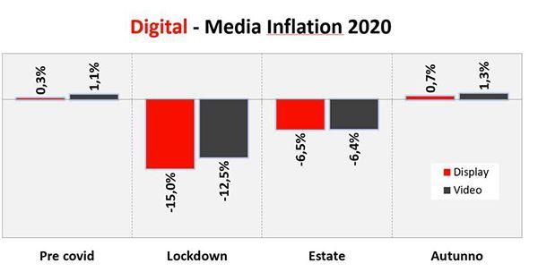 UNA-Media-Inflation2020-Digital.jpg