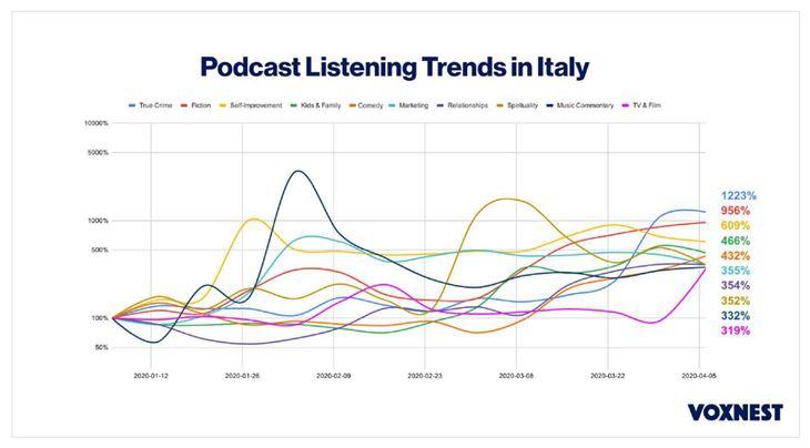 voxnest-report-2020-italia.png