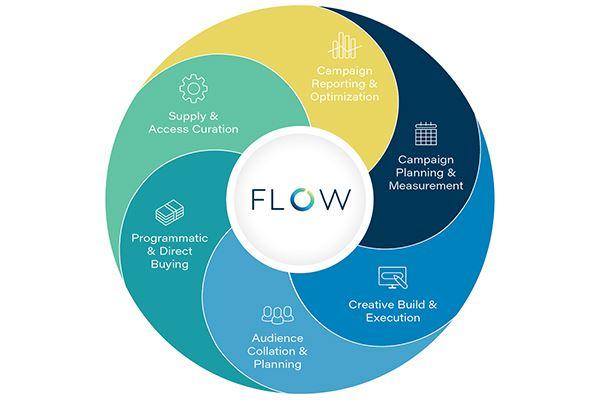 adform-flow1.jpg