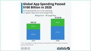 app-spesa-2021.jpg
