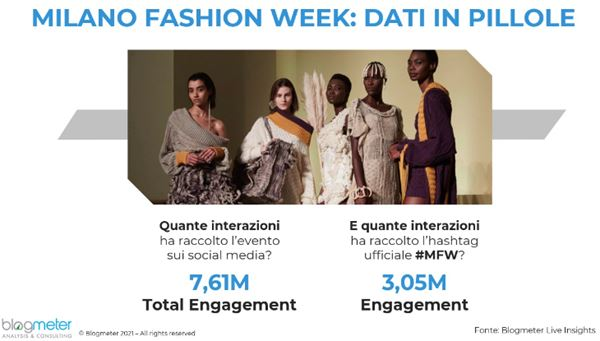 milano fashion week-dati.jpg