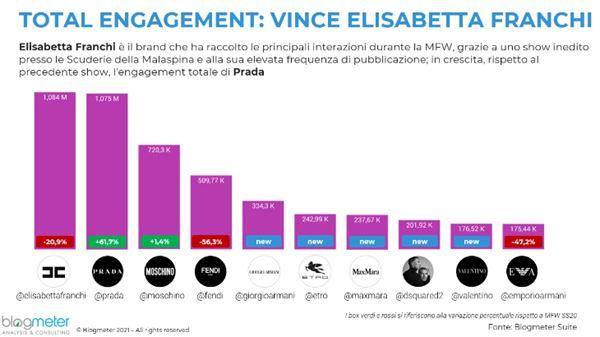 total engagement.jpg