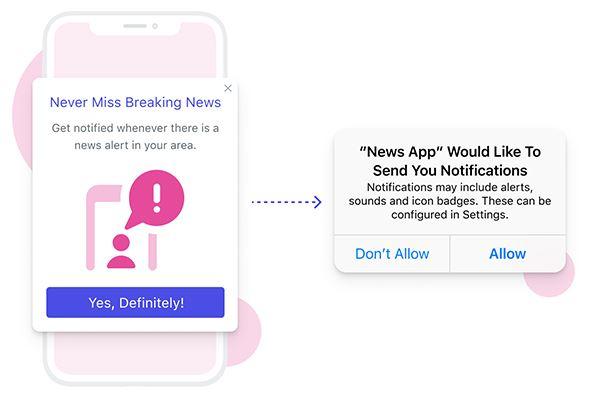 Esempio di richiesta al consenso di push notification su iOS - Fonte One Signal