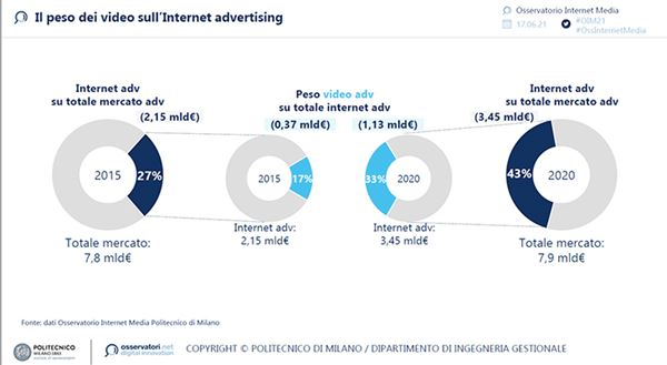 internet-adv.jpg