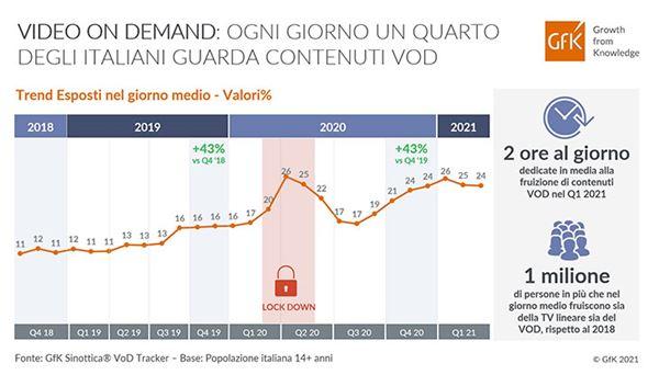 GfK-Trend-VOD-Infografica.jpg